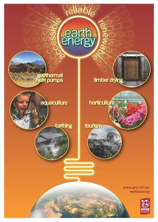 earth energy poster oct