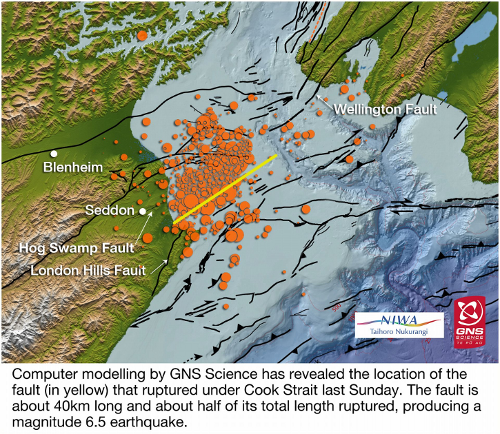 Cook Strait Faults