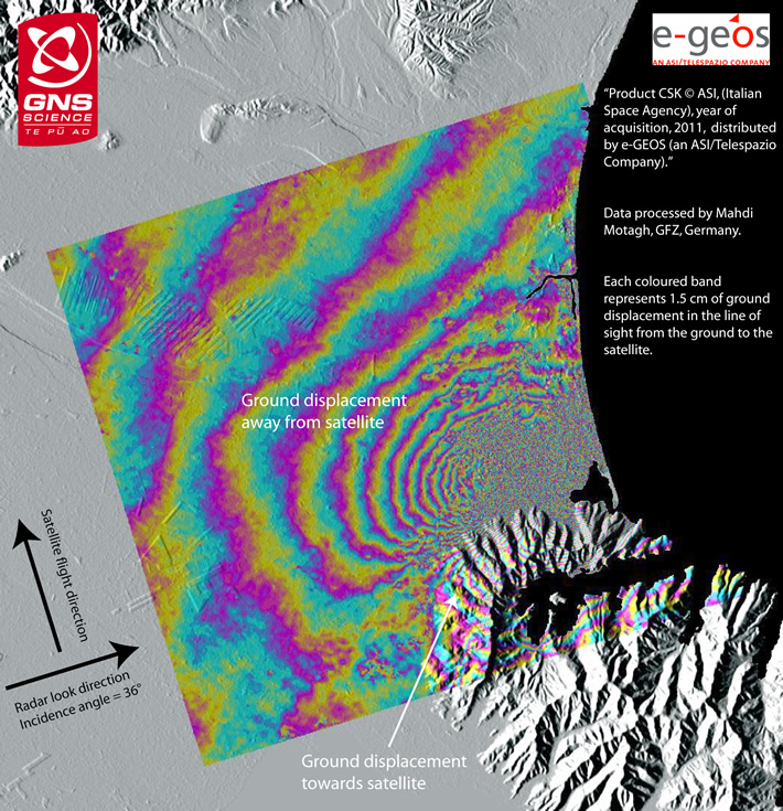 "Figure 3:  Image indicating ground displacement made by combining satellite radar images taken before and after the earthquake. The coloured image shows an ""interference pattern"" derived from X-band radar images taken on 19 and 23 February 2011 by the Italian Cosmo-SkyMed satellite. Each colour cycle represents 1.5 centimetres of ground displacement, so the total displacement between the western edge of the image and central Christchurch is about 25 centimetres."